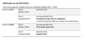 Ediční plán SocEd 2017,2018